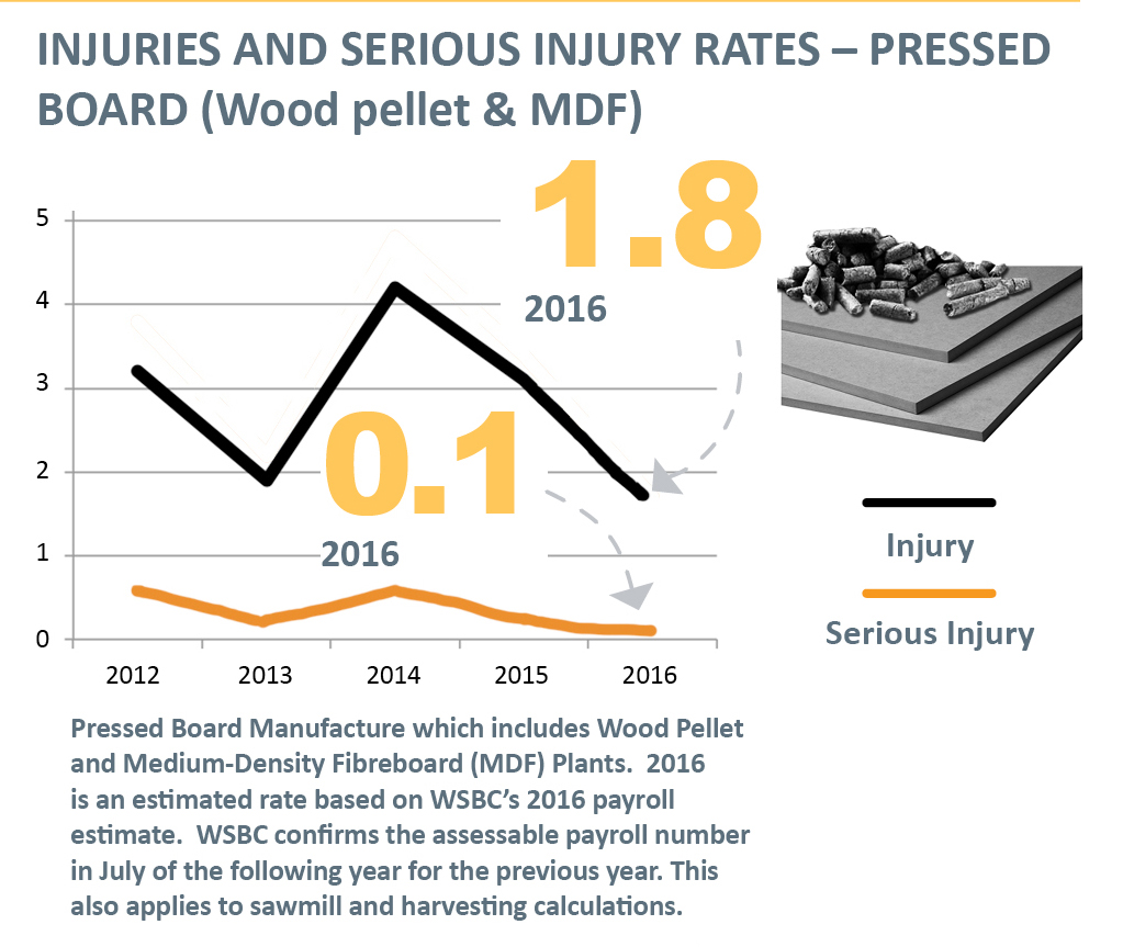Wood_pellet_MDF_injury_rates.jpg