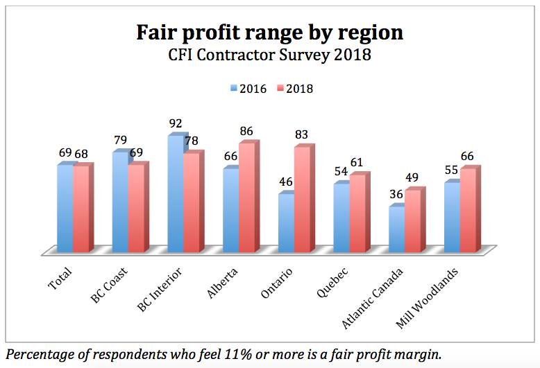 CFI_survey_snippet_2_graph_-_revised.png