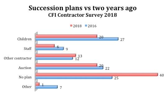 CFI_survey_snippet_11_graph_2.jpg