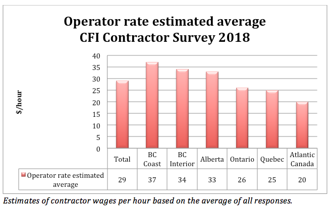 CFI_survey_snippet_4_graph_1.png