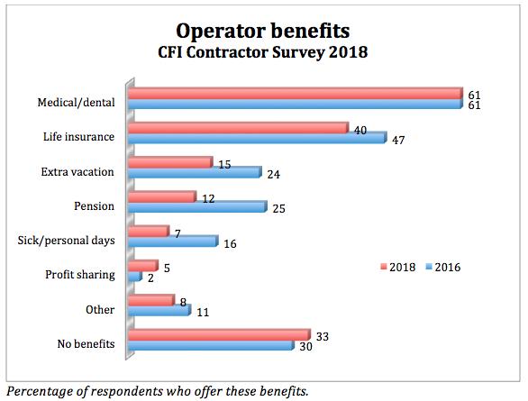 CFI_survey_snippet_5_graph_1.png