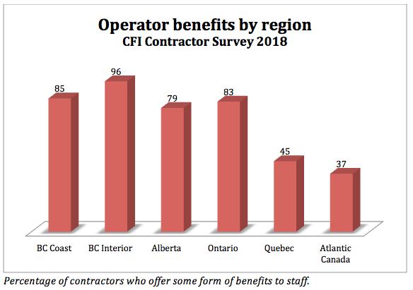 CFI_survey_snippet_5_graph_2.png