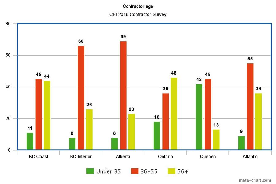 Ontario-survey-4.png