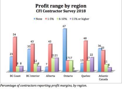Quebec_survey_graph_1.jpg