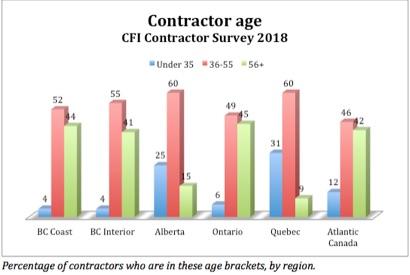 Quebec_survey_graph_3.jpg